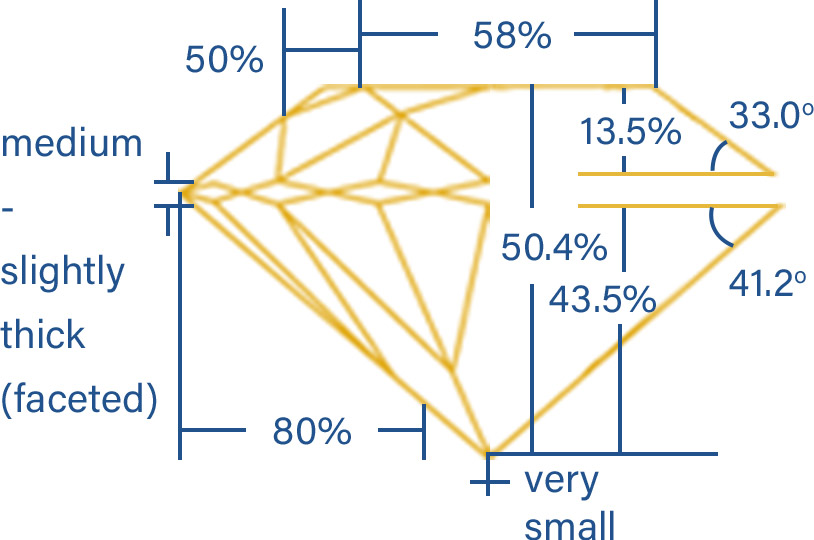 GIA Diamond Proportion Diagram