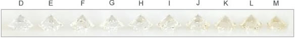 round gia e certified cut diamond ct brilliant carat clarity loose g color