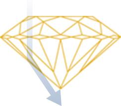 Shallow Diamond Cut